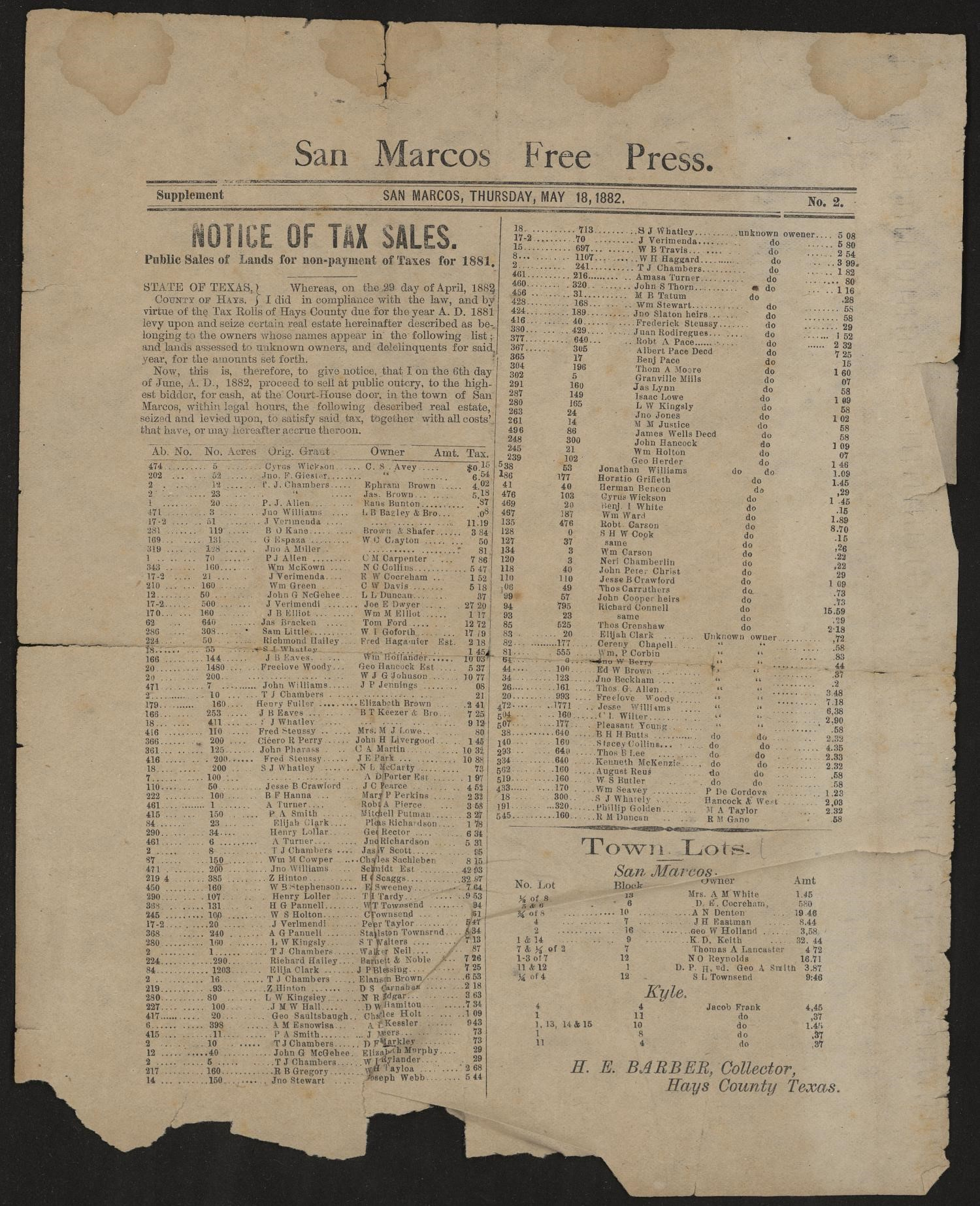 Public Sales of Lands for non-payment of Taxes for 1881